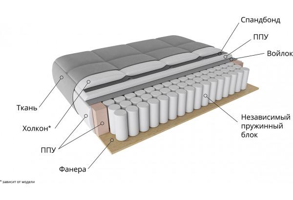 Диван угловой правый «Люксор Slim Т1» Galaxy 06 (велюр) серый - фото 8