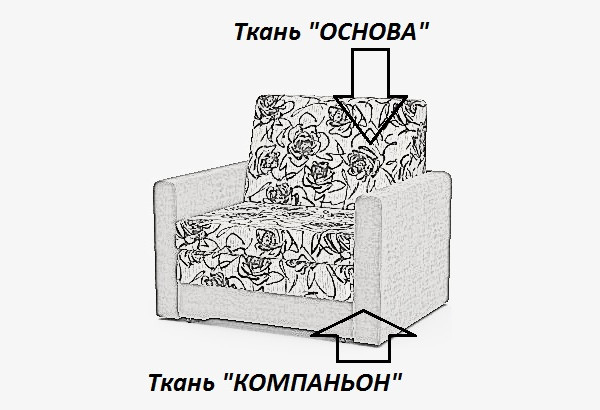 """Диван выкатной """"Виктория"""" - фото 3"""